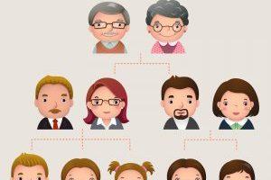 Genealogy Printable