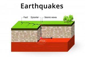 Earthquakes Printable