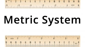 Metric System Printable
